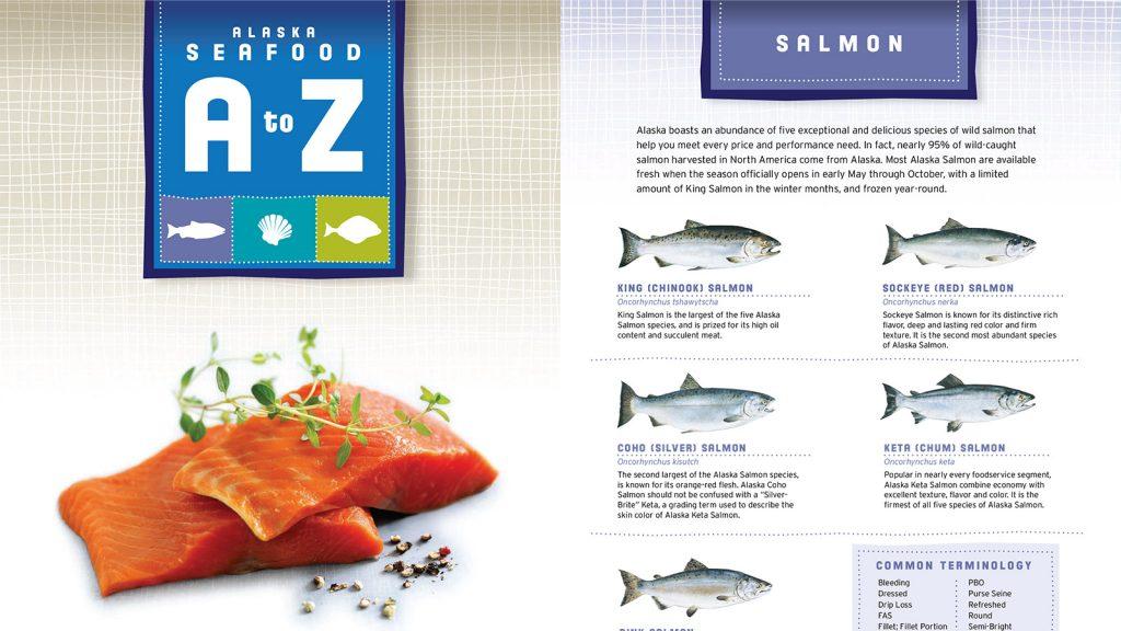 AK Seafood_A-Z