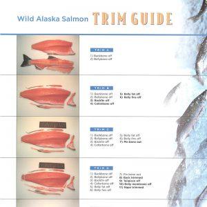 Wild Alaska Salmon Trim Guide cropped