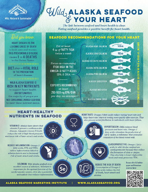 Wild Alaska Seafood Nutrient Claims document