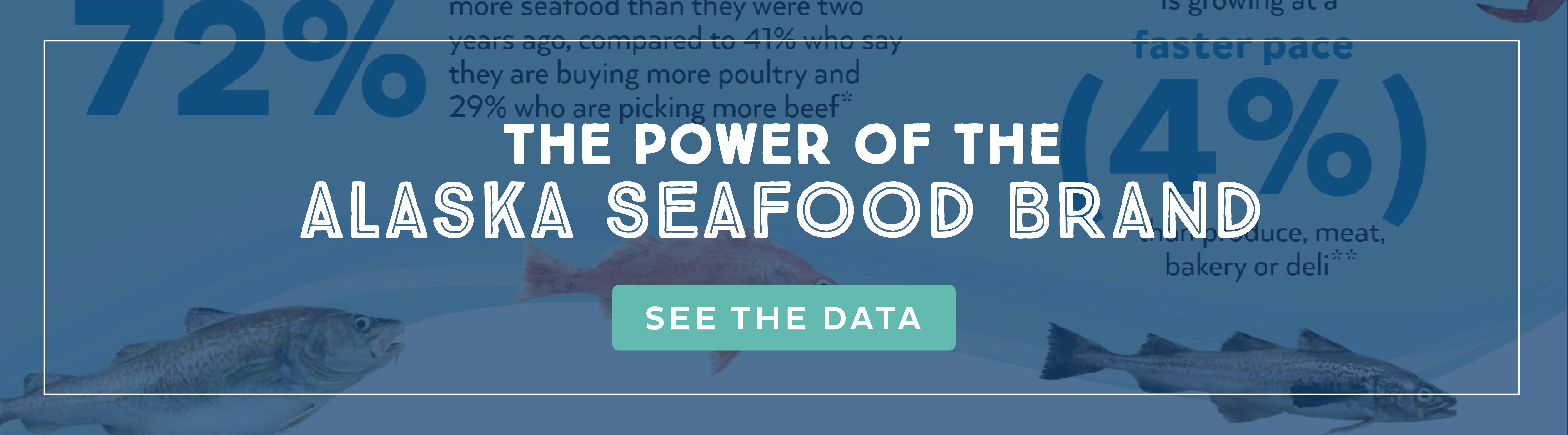 The Power of the Alaska Seafood Brand